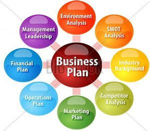 Ministry of the Environment Business Plan 2000-2001